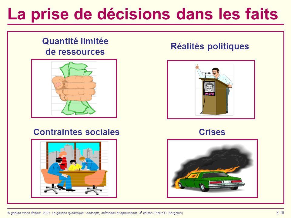 © gaëtan morin éditeur, 2001. La gestion dynamique : concepts, méthodes et applications, 3 e édition (Pierre G. Bergeron) 3.10 La prise de décisions d