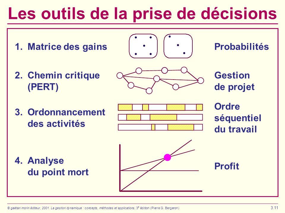© gaëtan morin éditeur, 2001. La gestion dynamique : concepts, méthodes et applications, 3 e édition (Pierre G. Bergeron) 3.11 Les outils de la prise