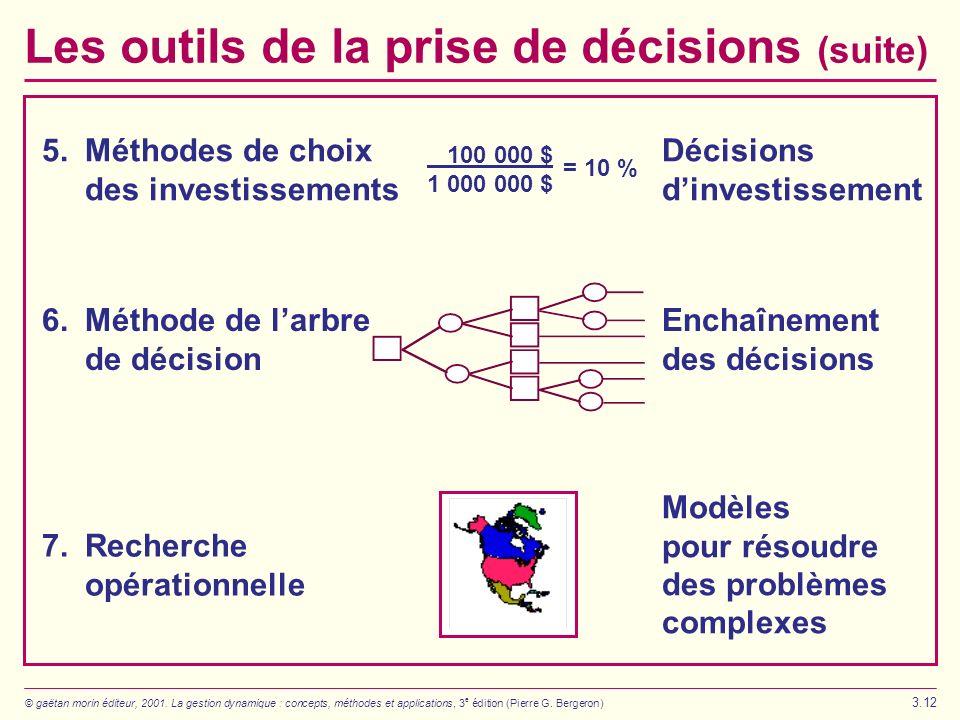 © gaëtan morin éditeur, 2001. La gestion dynamique : concepts, méthodes et applications, 3 e édition (Pierre G. Bergeron) 3.12 Les outils de la prise