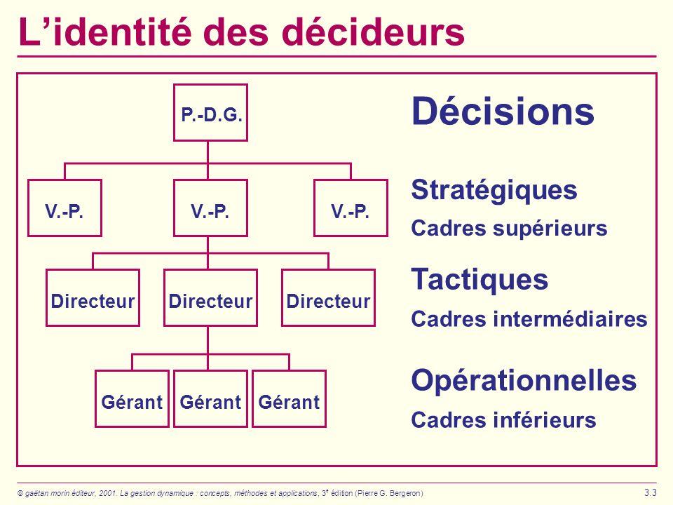 © gaëtan morin éditeur, 2001. La gestion dynamique : concepts, méthodes et applications, 3 e édition (Pierre G. Bergeron) 3.3 Lidentité des décideurs