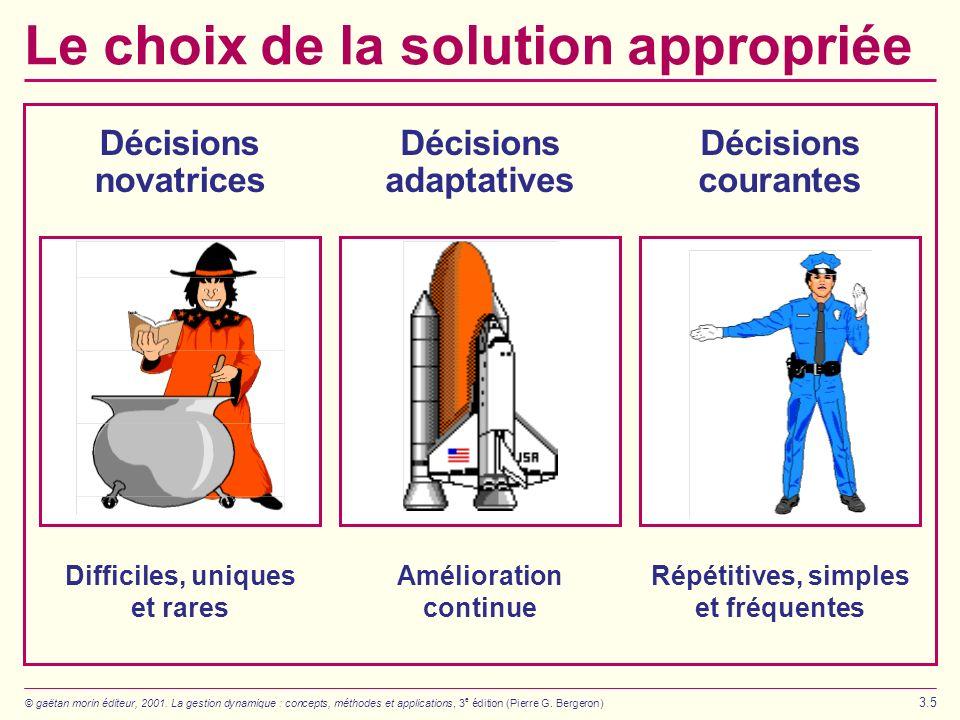 © gaëtan morin éditeur, 2001. La gestion dynamique : concepts, méthodes et applications, 3 e édition (Pierre G. Bergeron) 3.5 Le choix de la solution