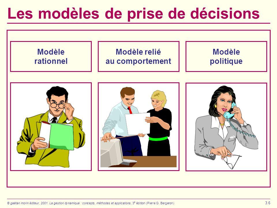 © gaëtan morin éditeur, 2001. La gestion dynamique : concepts, méthodes et applications, 3 e édition (Pierre G. Bergeron) 3.6 Les modèles de prise de