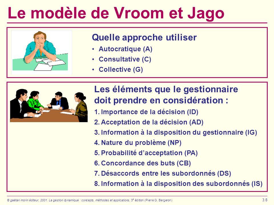 © gaëtan morin éditeur, 2001. La gestion dynamique : concepts, méthodes et applications, 3 e édition (Pierre G. Bergeron) 3.8 Le modèle de Vroom et Ja