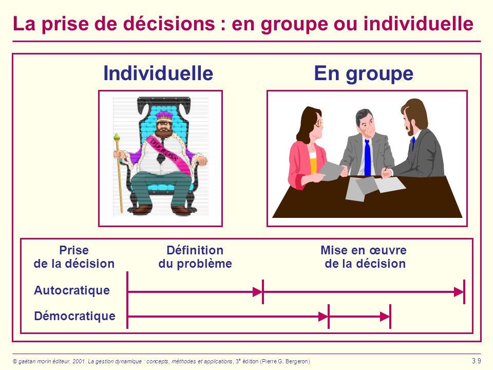 © gaëtan morin éditeur, 2001. La gestion dynamique : concepts, méthodes et applications, 3 e édition (Pierre G. Bergeron) 3.9 La prise de décisions :