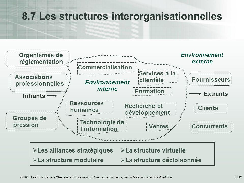 © 2006 Les Éditions de la Chenelière inc., La gestion dynamique: concepts, méthodes et applications, 4 e édition12/12 8.7 Les structures interorganisa