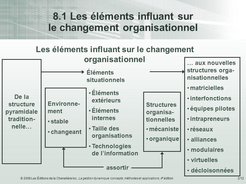 © 2006 Les Éditions de la Chenelière inc., La gestion dynamique: concepts, méthodes et applications, 4 e édition2/12 8.1 Les éléments influant sur le