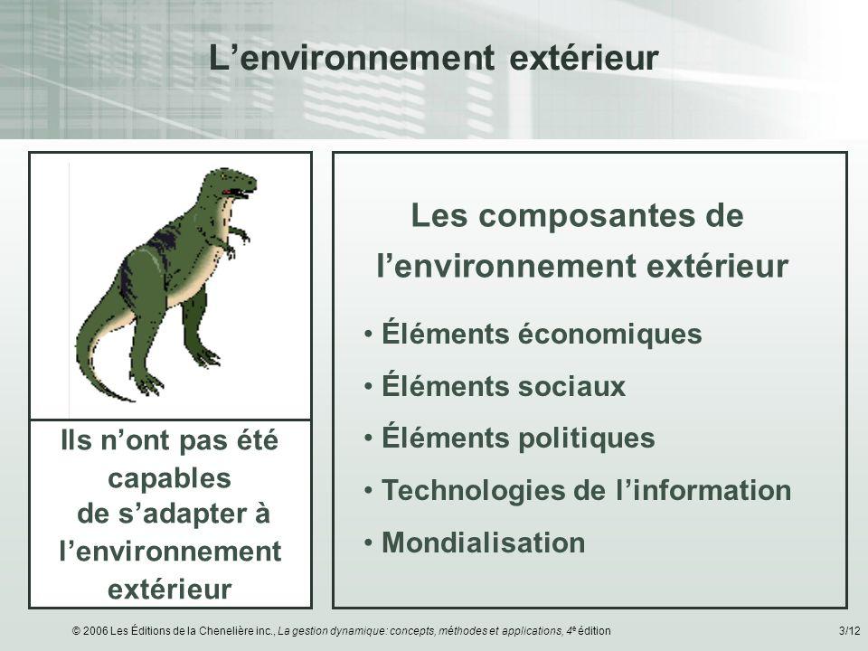© 2006 Les Éditions de la Chenelière inc., La gestion dynamique: concepts, méthodes et applications, 4 e édition3/12 Lenvironnement extérieur Ils nont