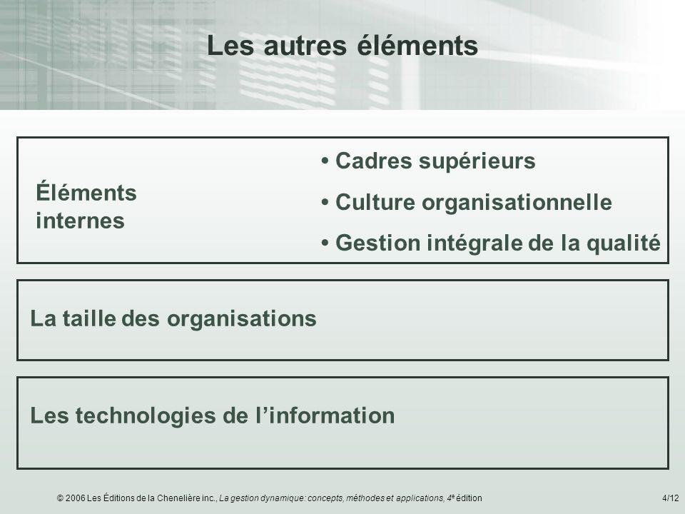 © 2006 Les Éditions de la Chenelière inc., La gestion dynamique: concepts, méthodes et applications, 4 e édition4/12 Les autres éléments Éléments inte