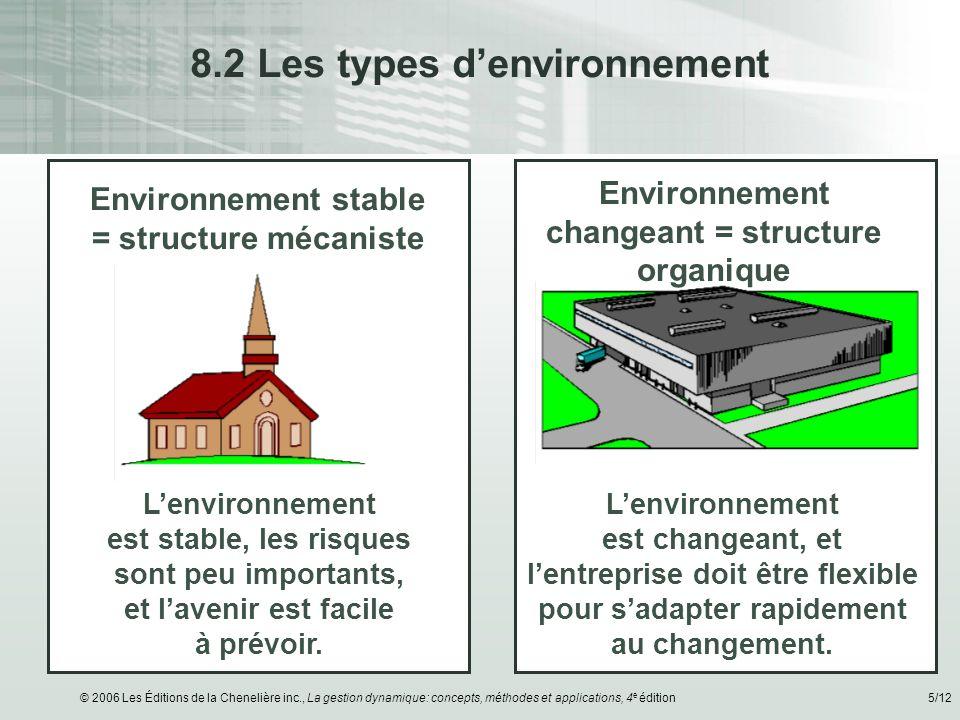 © 2006 Les Éditions de la Chenelière inc., La gestion dynamique: concepts, méthodes et applications, 4 e édition5/12 8.2 Les types denvironnement Envi