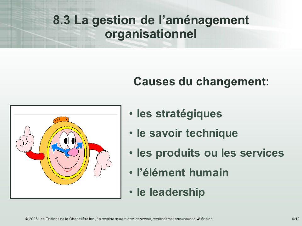 © 2006 Les Éditions de la Chenelière inc., La gestion dynamique: concepts, méthodes et applications, 4 e édition6/12 8.3 La gestion de laménagement or