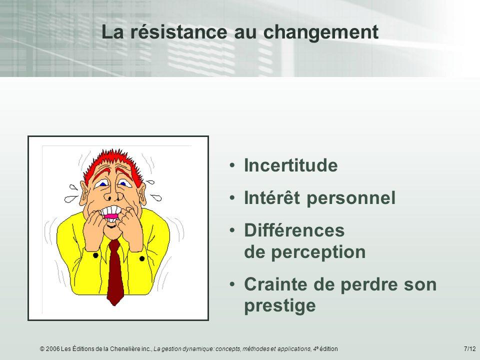 © 2006 Les Éditions de la Chenelière inc., La gestion dynamique: concepts, méthodes et applications, 4 e édition7/12 La résistance au changement Incer