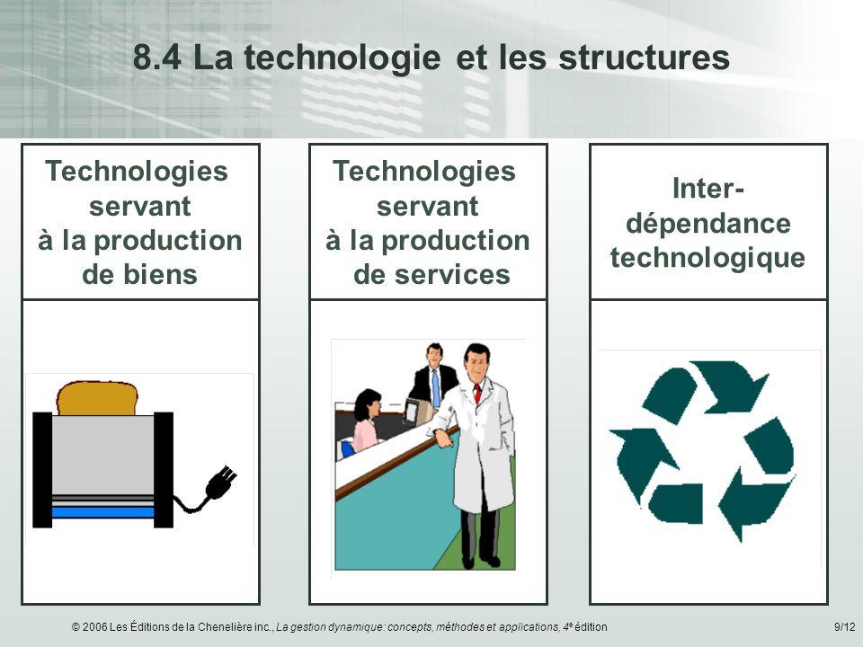 © 2006 Les Éditions de la Chenelière inc., La gestion dynamique: concepts, méthodes et applications, 4 e édition9/12 8.4 La technologie et les structu
