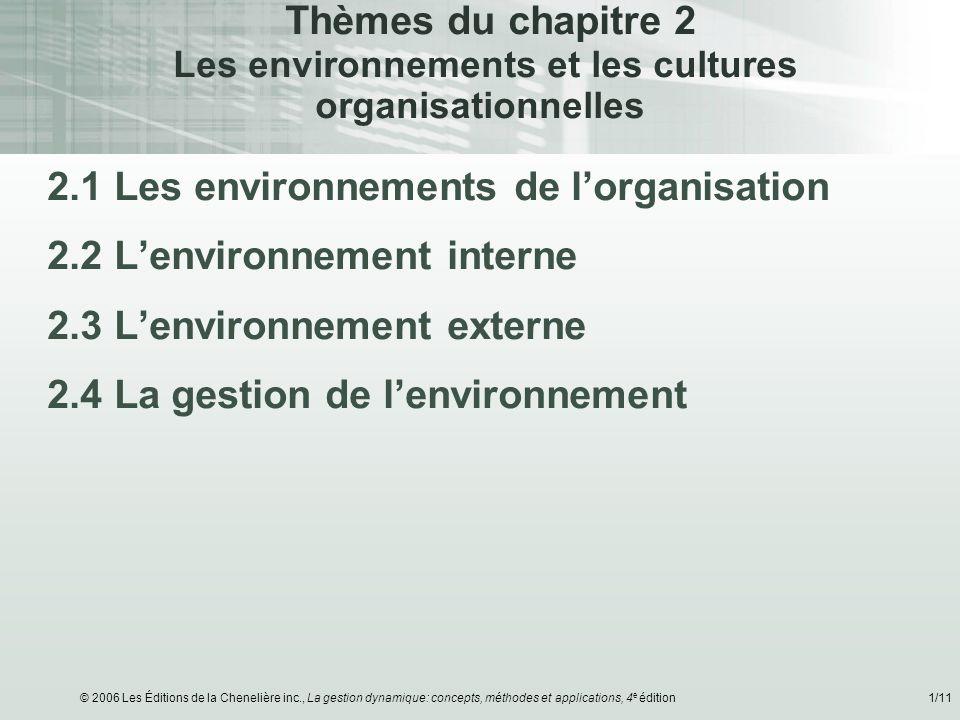 © 2006 Les Éditions de la Chenelière inc., La gestion dynamique: concepts, méthodes et applications, 4 e édition1/11 Thèmes du chapitre 2 Les environn
