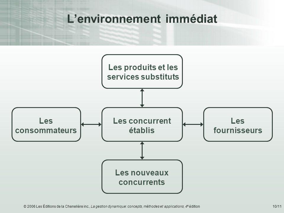 © 2006 Les Éditions de la Chenelière inc., La gestion dynamique: concepts, méthodes et applications, 4 e édition10/11 Lenvironnement immédiat Les prod