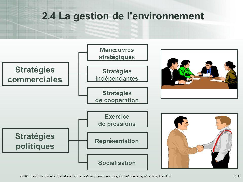 © 2006 Les Éditions de la Chenelière inc., La gestion dynamique: concepts, méthodes et applications, 4 e édition11/11 2.4 La gestion de lenvironnement