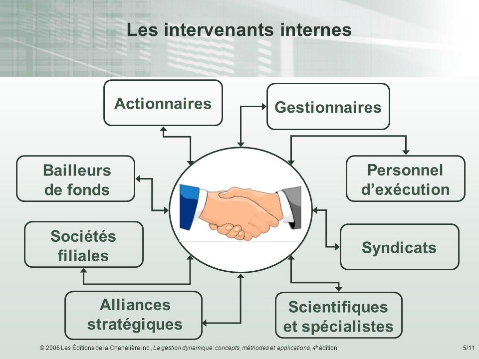 © 2006 Les Éditions de la Chenelière inc., La gestion dynamique: concepts, méthodes et applications, 4 e édition5/11 Alliances stratégiques Actionnair