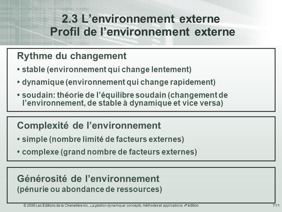 © 2006 Les Éditions de la Chenelière inc., La gestion dynamique: concepts, méthodes et applications, 4 e édition7/11 Rythme du changement stable (envi