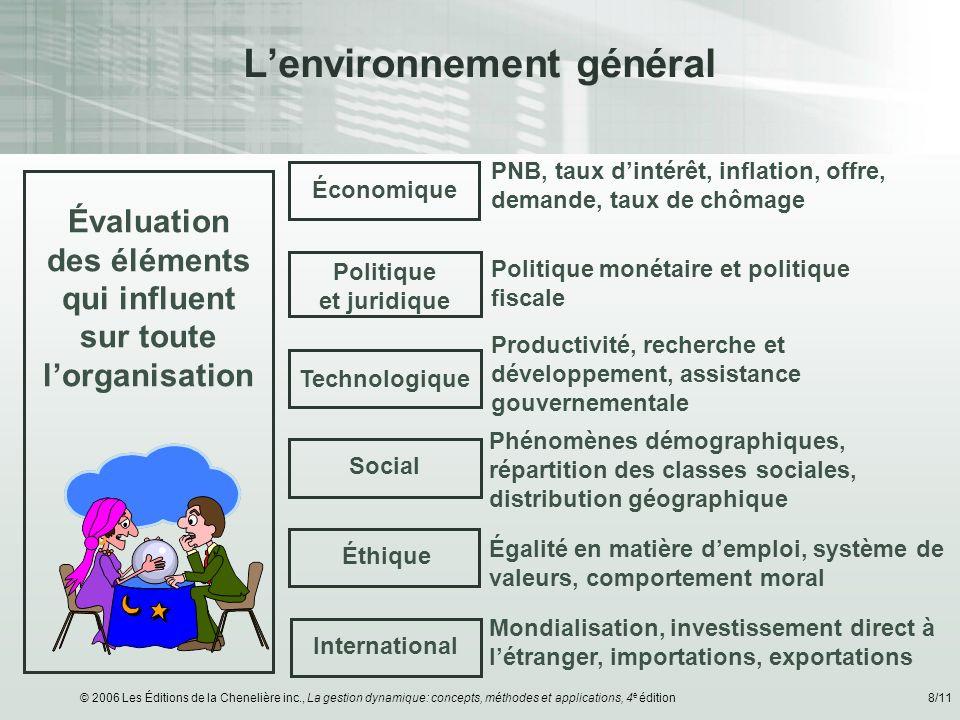 © 2006 Les Éditions de la Chenelière inc., La gestion dynamique: concepts, méthodes et applications, 4 e édition8/11 Lenvironnement général Évaluation