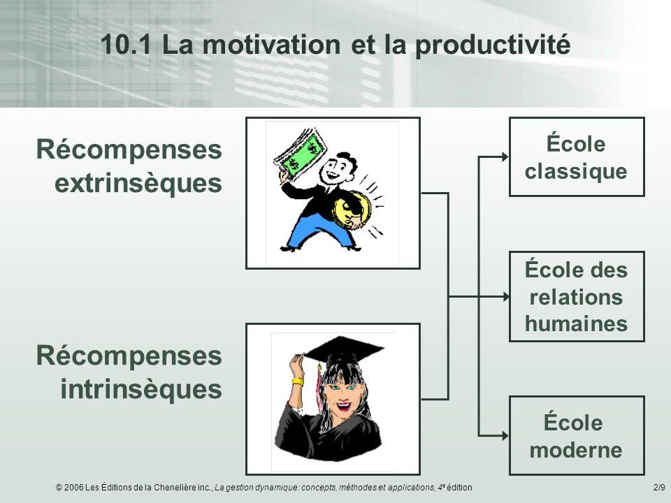 © 2006 Les Éditions de la Chenelière inc., La gestion dynamique: concepts, méthodes et applications, 4 e édition3/9 Limportance de la motivation ProductivitéMondialisation CoûtsEmployés et clients