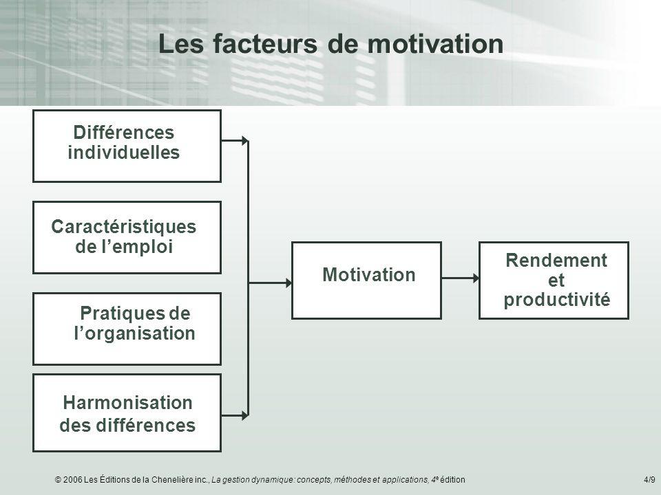© 2006 Les Éditions de la Chenelière inc., La gestion dynamique: concepts, méthodes et applications, 4 e édition4/9 Les facteurs de motivation Harmoni