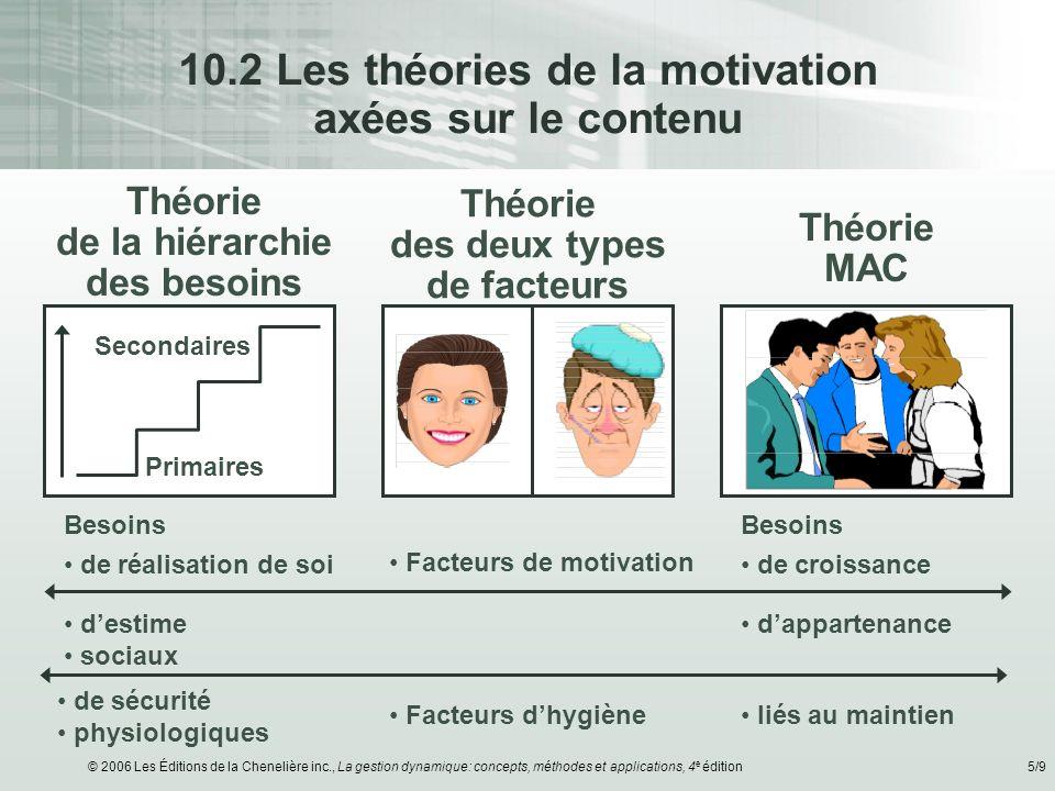 © 2006 Les Éditions de la Chenelière inc., La gestion dynamique: concepts, méthodes et applications, 4 e édition5/9 10.2 Les théories de la motivation