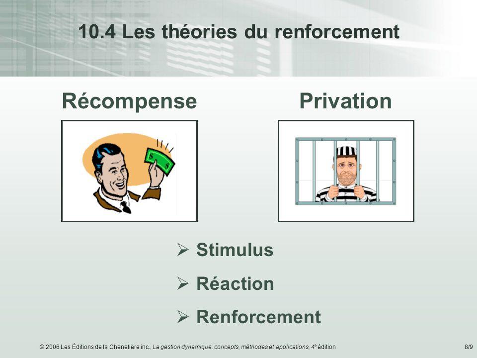 © 2006 Les Éditions de la Chenelière inc., La gestion dynamique: concepts, méthodes et applications, 4 e édition8/9 10.4 Les théories du renforcement