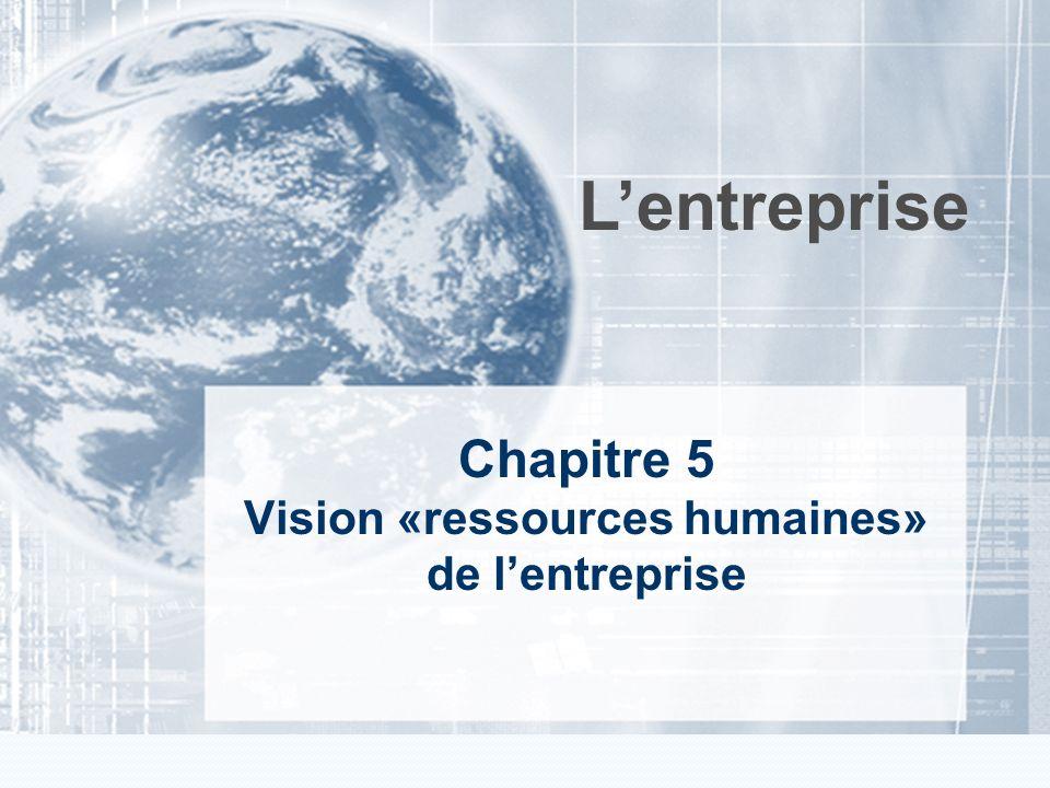 Cliquez et modifiez le titre Chapitre 3 Vision «marketing» de lentreprise Lentreprise Chapitre 5 Vision «ressources humaines» de lentreprise