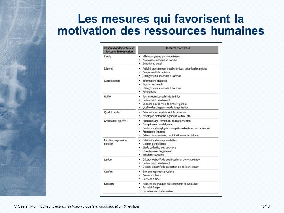 © Gaëtan Morin Éditeur Lentreprise Vision globale et mondialisation, 3 e édition10/13 Les mesures qui favorisent la motivation des ressources humaines