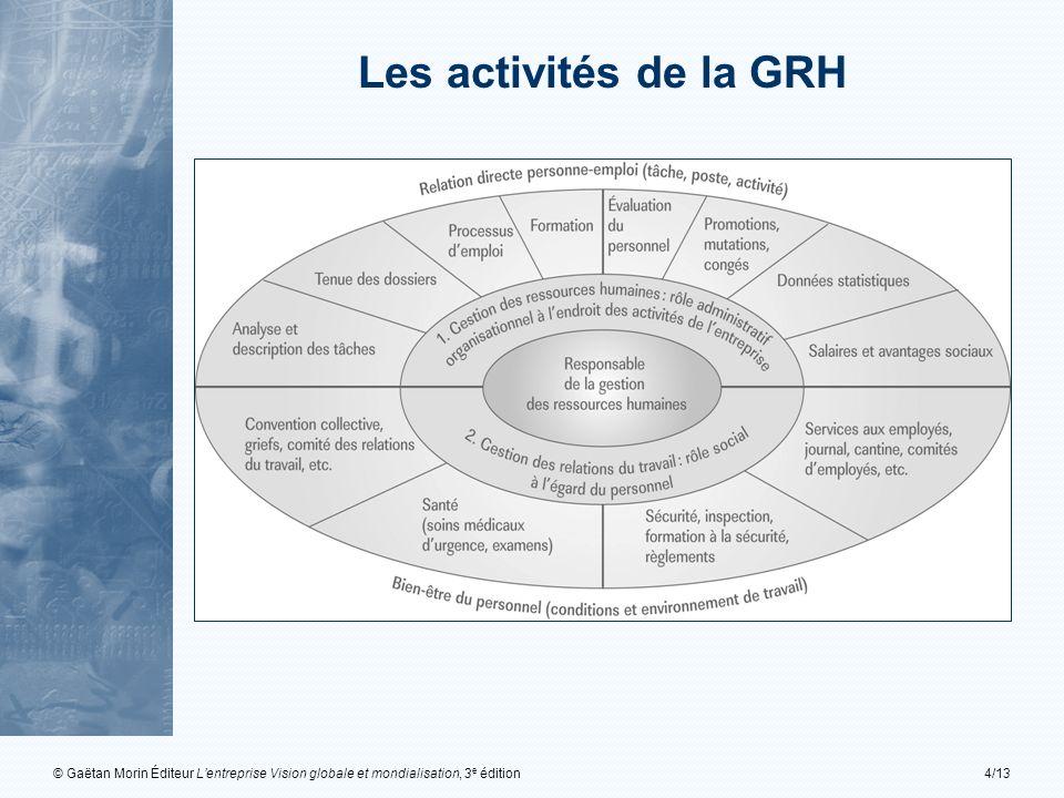 © Gaëtan Morin Éditeur Lentreprise Vision globale et mondialisation, 3 e édition4/13 Les activités de la GRH