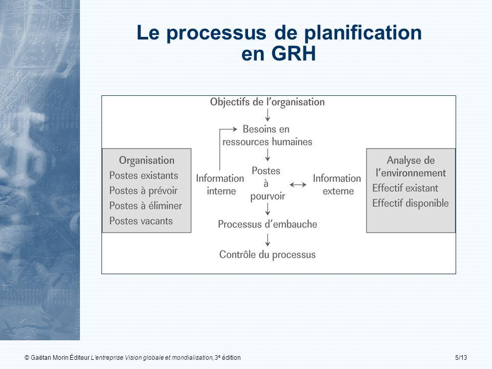 © Gaëtan Morin Éditeur Lentreprise Vision globale et mondialisation, 3 e édition5/13 Le processus de planification en GRH