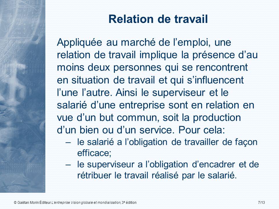 © Gaëtan Morin Éditeur Lentreprise Vision globale et mondialisation, 3 e édition7/13 Appliquée au marché de lemploi, une relation de travail implique