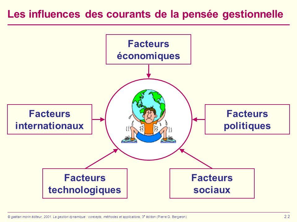 © gaëtan morin éditeur, 2001. La gestion dynamique : concepts, méthodes et applications, 3 e édition (Pierre G. Bergeron) 2.2 Les influences des coura