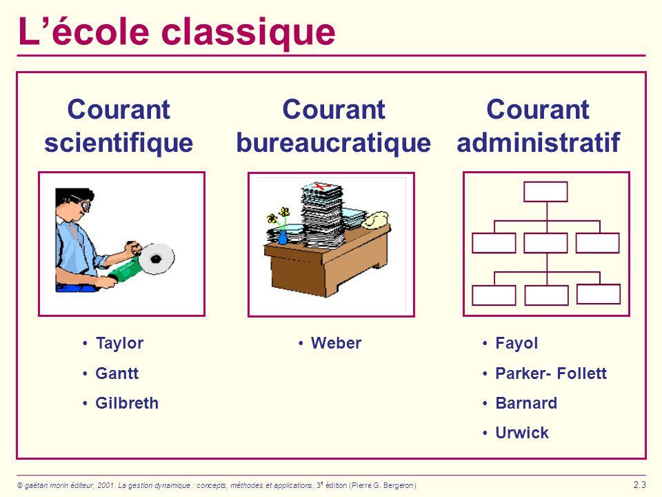© gaëtan morin éditeur, 2001. La gestion dynamique : concepts, méthodes et applications, 3 e édition (Pierre G. Bergeron) 2.3 Lécole classique Courant