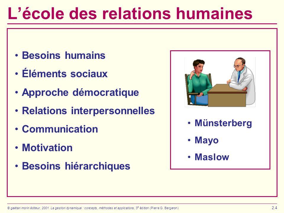 © gaëtan morin éditeur, 2001. La gestion dynamique : concepts, méthodes et applications, 3 e édition (Pierre G. Bergeron) 2.4 Lécole des relations hum