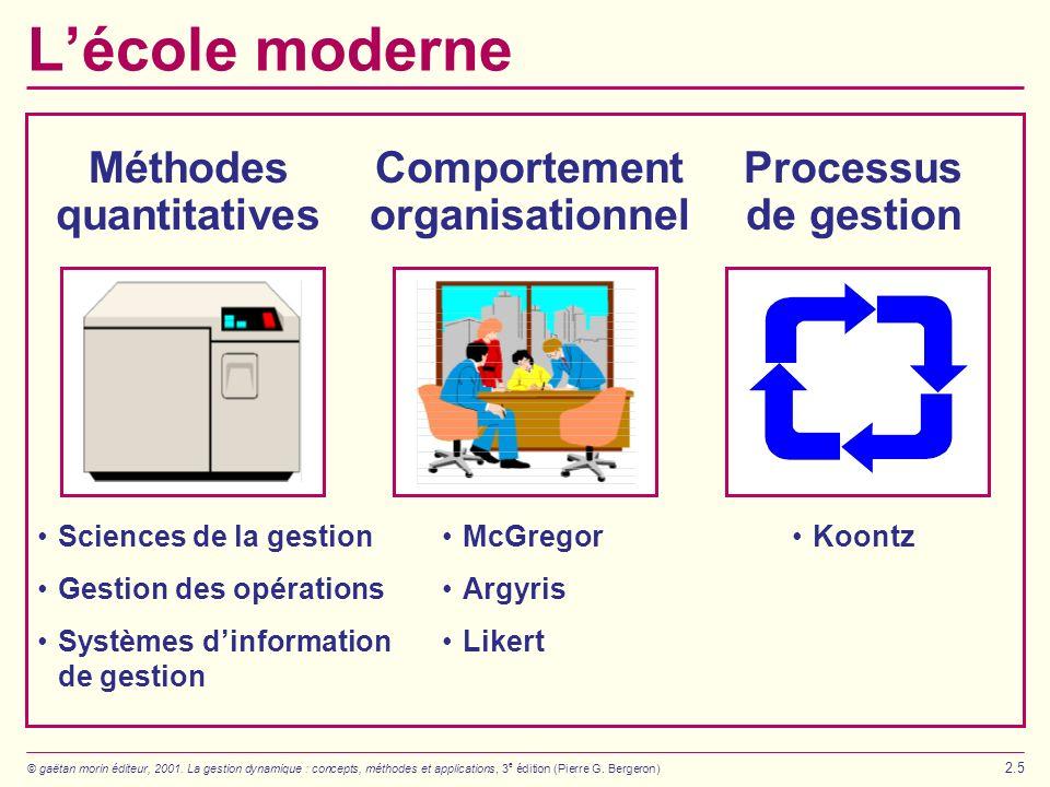 © gaëtan morin éditeur, 2001. La gestion dynamique : concepts, méthodes et applications, 3 e édition (Pierre G. Bergeron) 2.5 Lécole moderne Méthodes