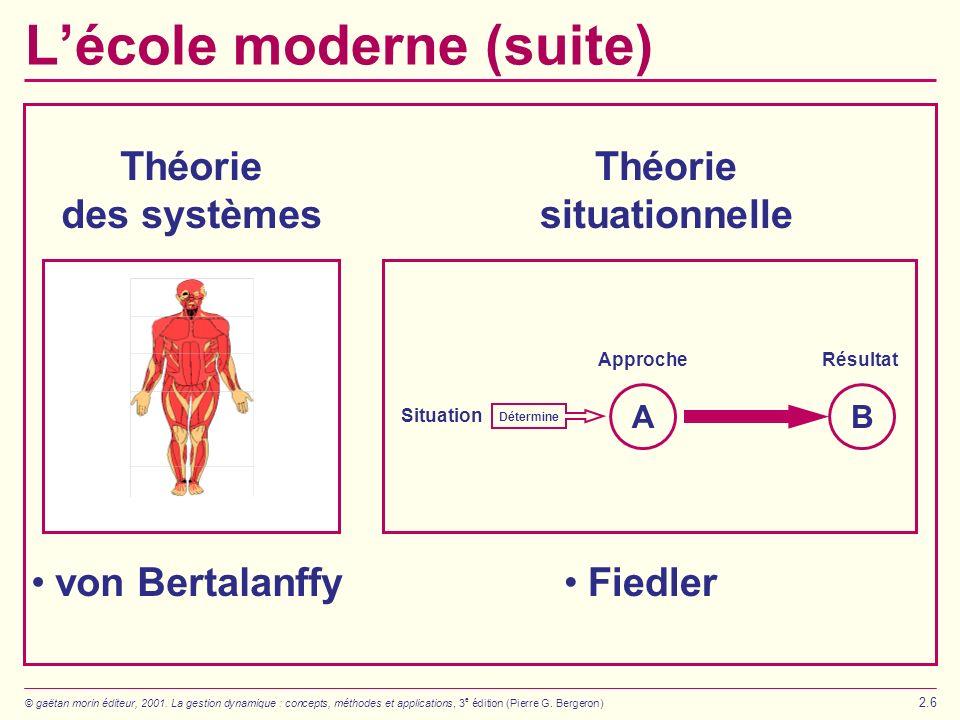 © gaëtan morin éditeur, 2001. La gestion dynamique : concepts, méthodes et applications, 3 e édition (Pierre G. Bergeron) 2.6 Lécole moderne (suite) T