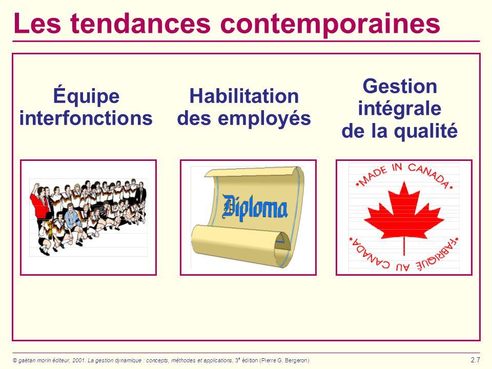© gaëtan morin éditeur, 2001. La gestion dynamique : concepts, méthodes et applications, 3 e édition (Pierre G. Bergeron) 2.7 Les tendances contempora