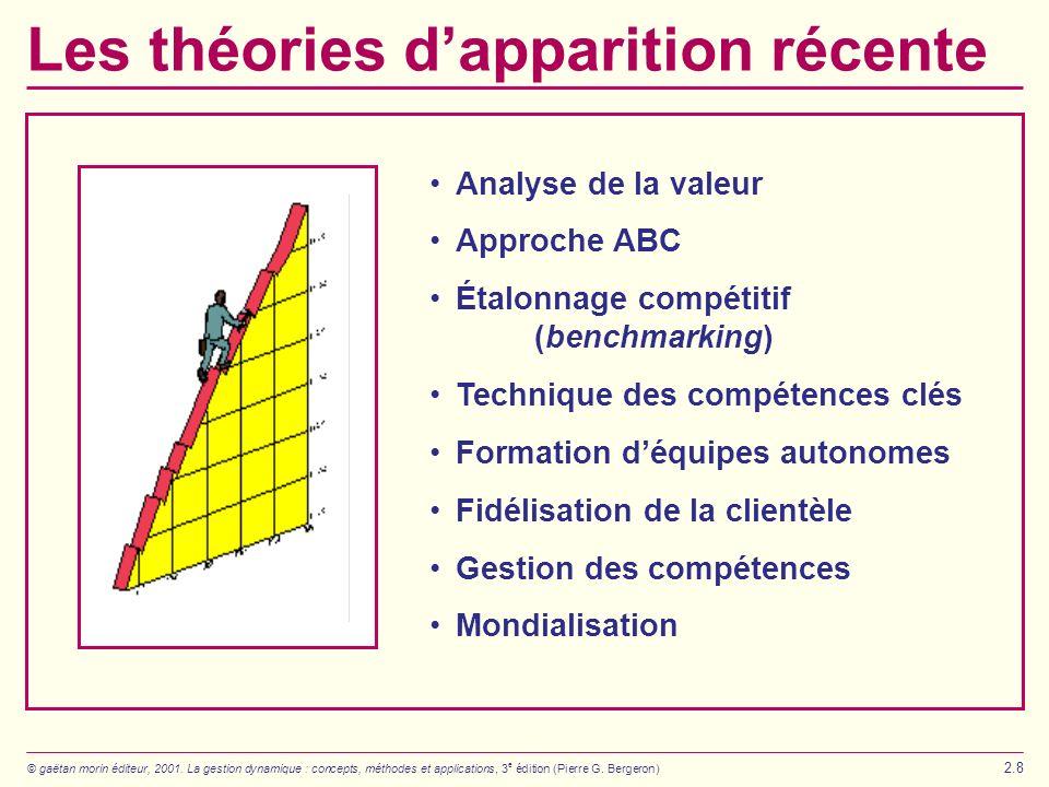 © gaëtan morin éditeur, 2001. La gestion dynamique : concepts, méthodes et applications, 3 e édition (Pierre G. Bergeron) 2.8 Les théories dapparition