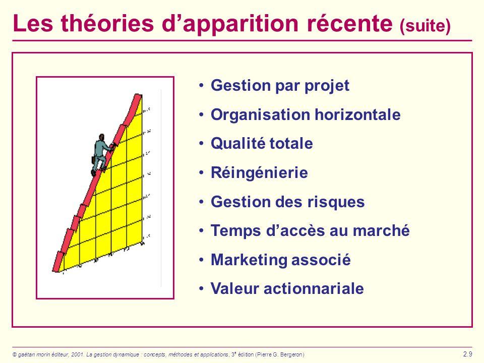 © gaëtan morin éditeur, 2001. La gestion dynamique : concepts, méthodes et applications, 3 e édition (Pierre G. Bergeron) 2.9 Les théories dapparition