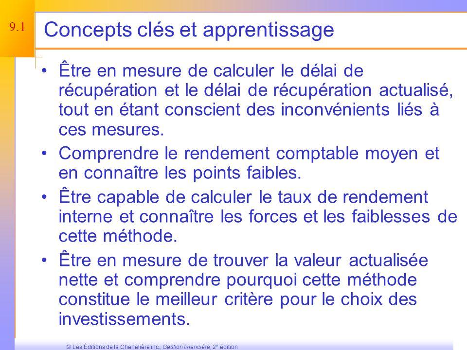 9.21 © Les Éditions de la Chenelière inc., Gestion financière, 2 e édition Avantages et inconvénients du RCM Avantages –Se calcule rapidement ; –Requiert des renseignements généralement disponibles.