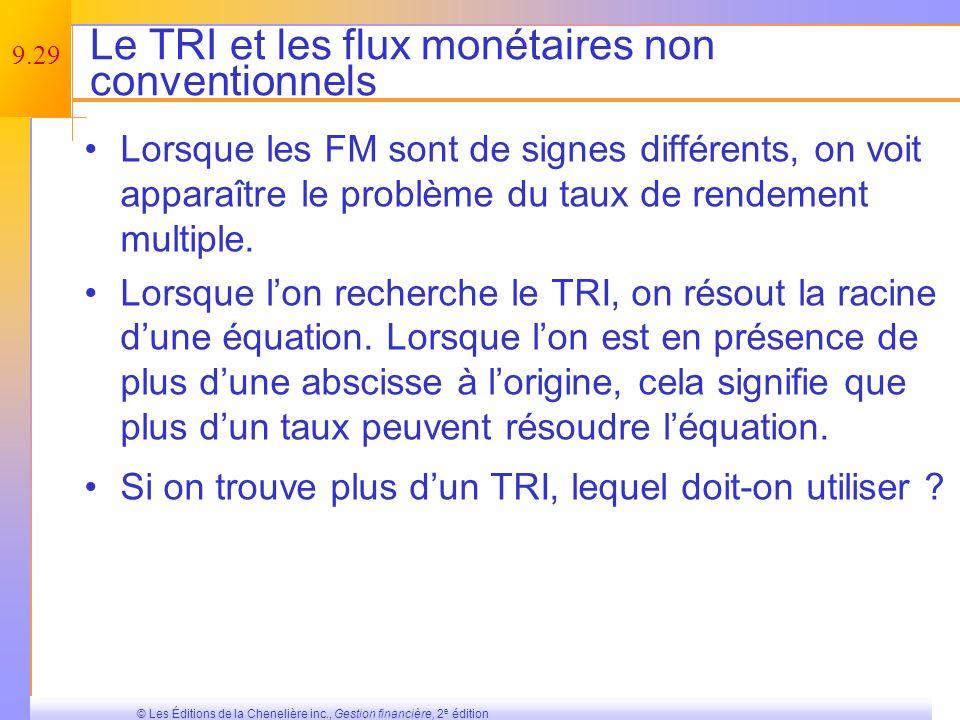 9.28 © Les Éditions de la Chenelière inc., Gestion financière, 2 e édition Inconvénients du TRI Avec des flux monétaires non conventionnels, peut fournir de multiples réponses ou aucune réponse.