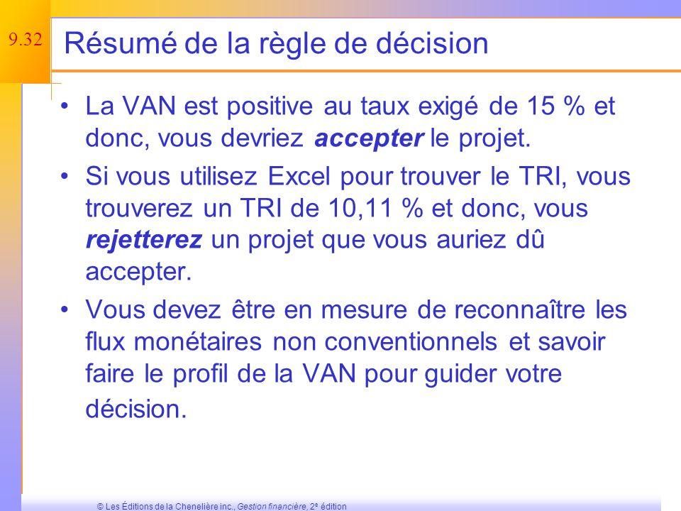 9.31 © Les Éditions de la Chenelière inc., Gestion financière, 2 e édition Profil de la VAN TRI = 10,11 % et 42,66 %