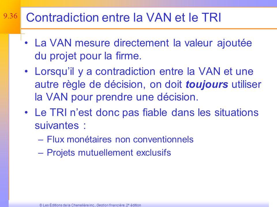 9.35 © Les Éditions de la Chenelière inc., Gestion financière, 2 e édition Profils des VAN TRI pour A = 19,43 % TRI pour B = 22,17 % Point dintersection = 11,8 %