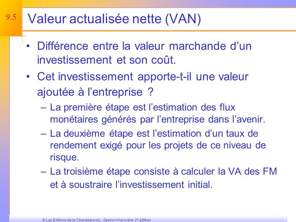9.25 © Les Éditions de la Chenelière inc., Gestion financière, 2 e édition Profil de la VAN pour le projet TRI = 16,13 %