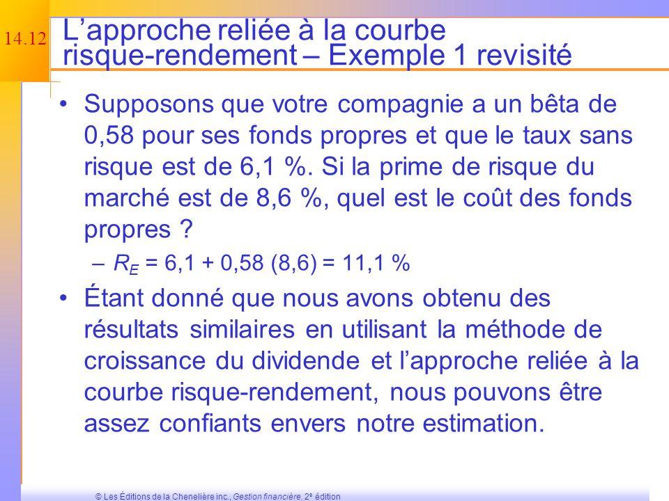14.11 © Les Éditions de la Chenelière inc., Gestion financière, 2 e édition Lapproche reliée à la courbe risque-rendement Utilisons léquation suivante