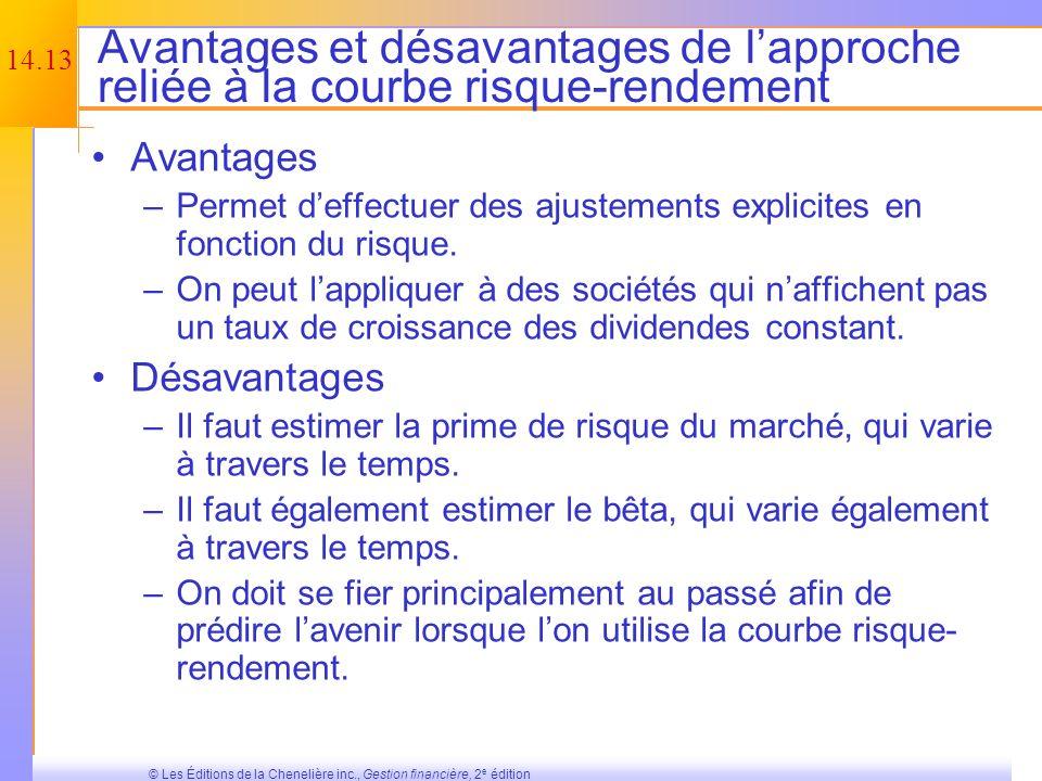 14.12 © Les Éditions de la Chenelière inc., Gestion financière, 2 e édition Lapproche reliée à la courbe risque-rendement – Exemple 1 revisité Supposo