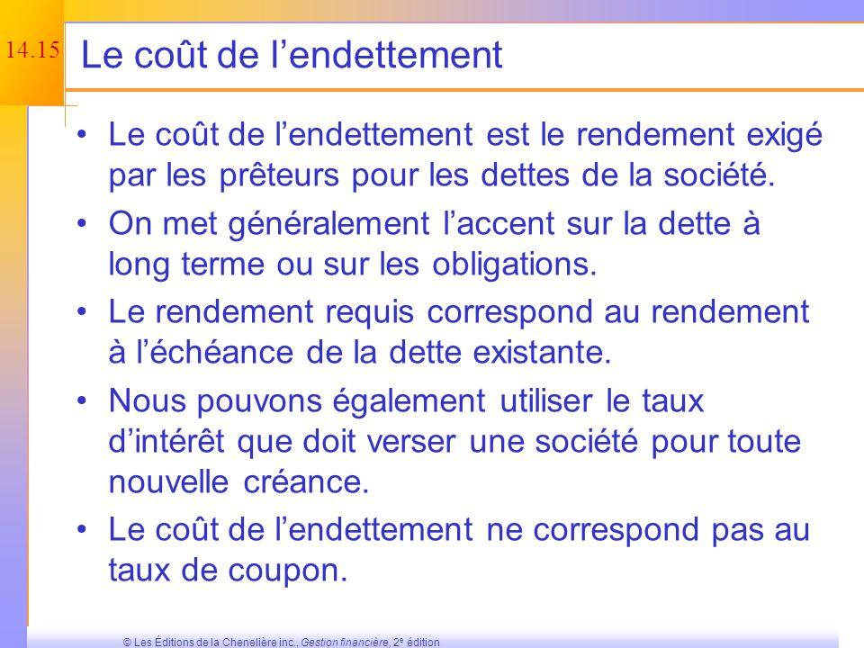 14.14 © Les Éditions de la Chenelière inc., Gestion financière, 2 e édition Coûts des fonds propres – Exemple Supposons que votre compagnie a un bêta
