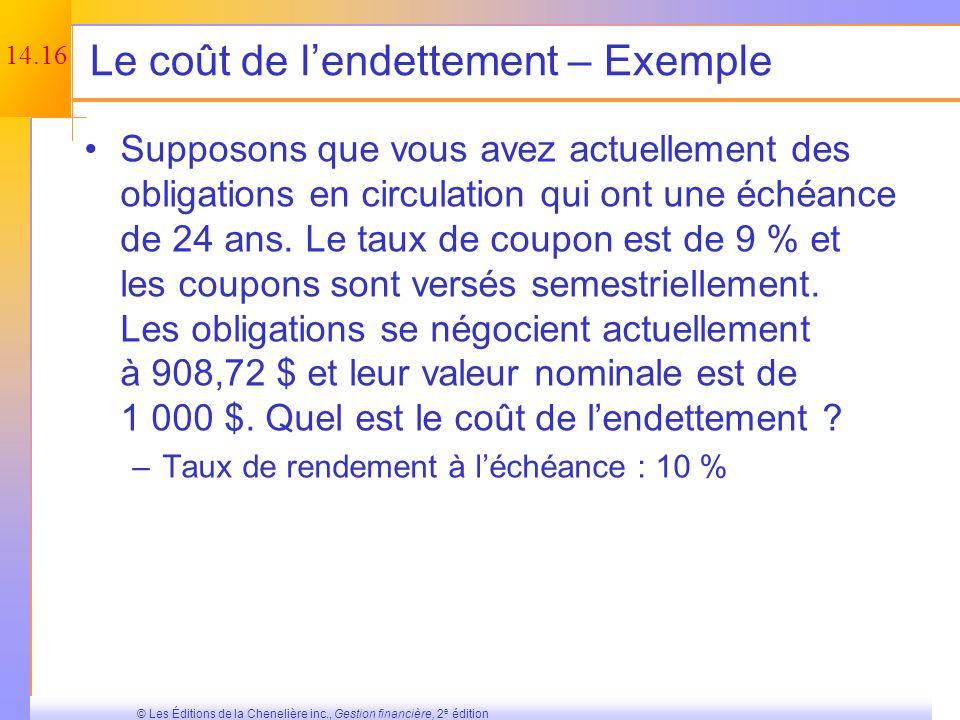 14.15 © Les Éditions de la Chenelière inc., Gestion financière, 2 e édition Le coût de lendettement Le coût de lendettement est le rendement exigé par