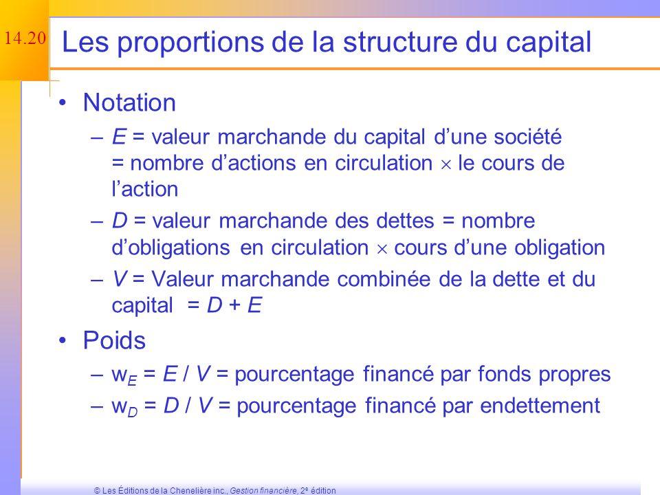 14.19 © Les Éditions de la Chenelière inc., Gestion financière, 2 e édition Le coût moyen pondéré du capital (CMPC) Maintenant que lon connaît les coû