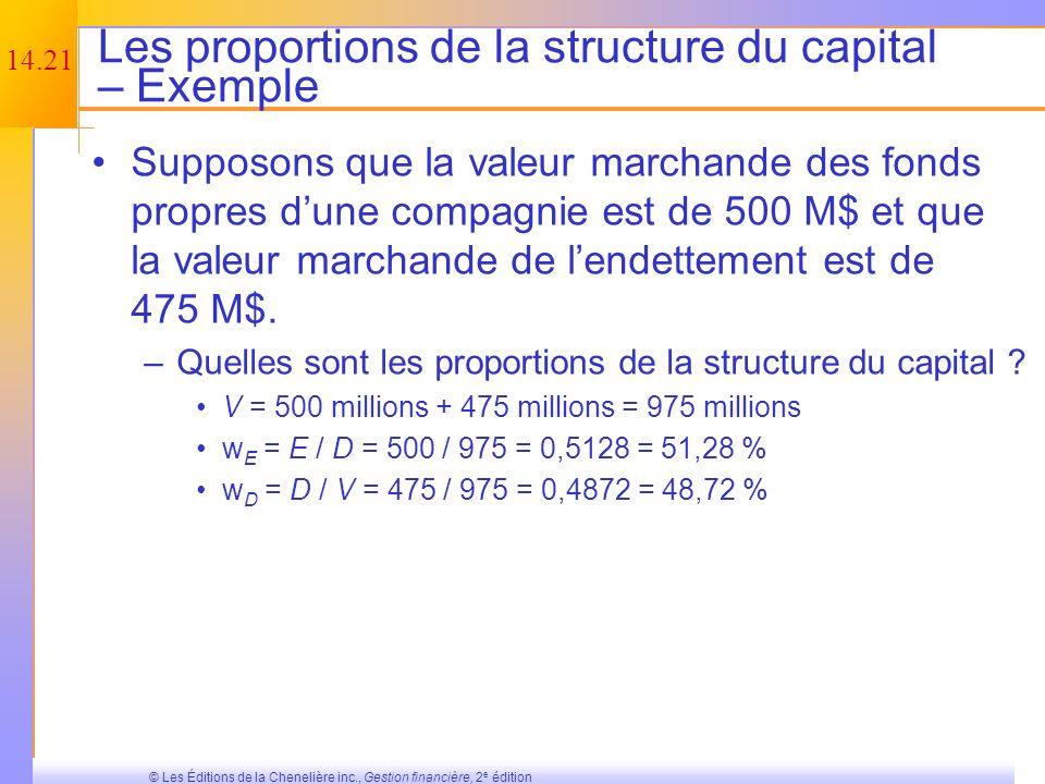 14.20 © Les Éditions de la Chenelière inc., Gestion financière, 2 e édition Les proportions de la structure du capital Notation –E = valeur marchande